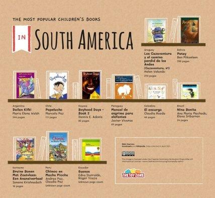 Лучшая детская литература Южной Америки