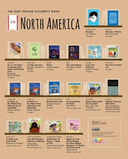 Лучшая детская литература Северной Америки