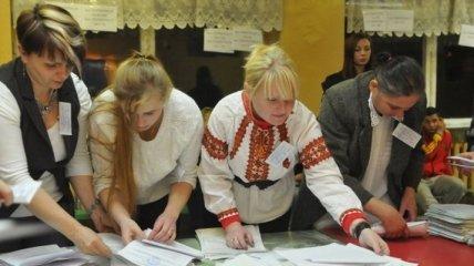 Во Львовский облсовет проходят 8 партий, обработано 96% голосов