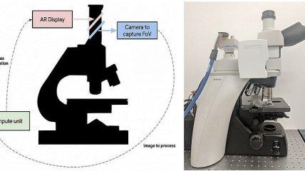 Микроскоп с дополненной реальностью от Google поможет диагностировать рак