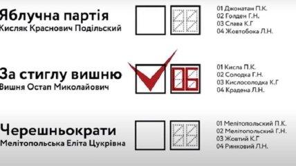 40% избирателей было сложно разобраться с бюллетенями во время голосования на выборах