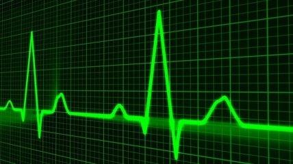 Как изменения в погоде влияют на здоровье сердца