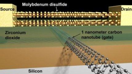 Создан самый маленький транзистор на сегодняшний день