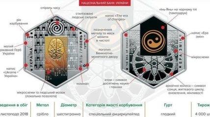 В Украине появились шестиугольные монеты: НБУ показал фото