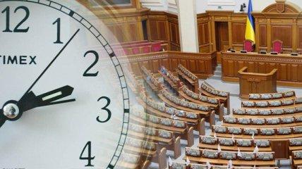 Отмена перевода часов: появилась карта времени восхода и захода солнца в разных городах Украины