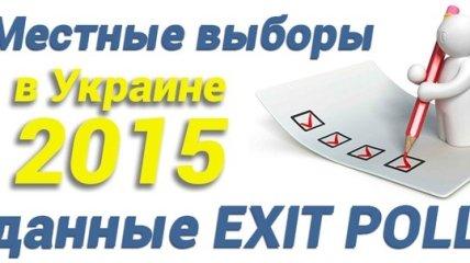 Мониторинг КИУ: Кличко и БПП лидируют в Киеве