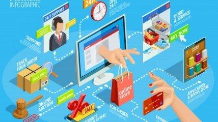 Корисні поради, як купити ліки в інтернеті